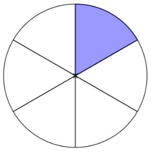 Mathe 6d 18/19 - Nr. 1 Bruchrechnung mit Kompetenzraster